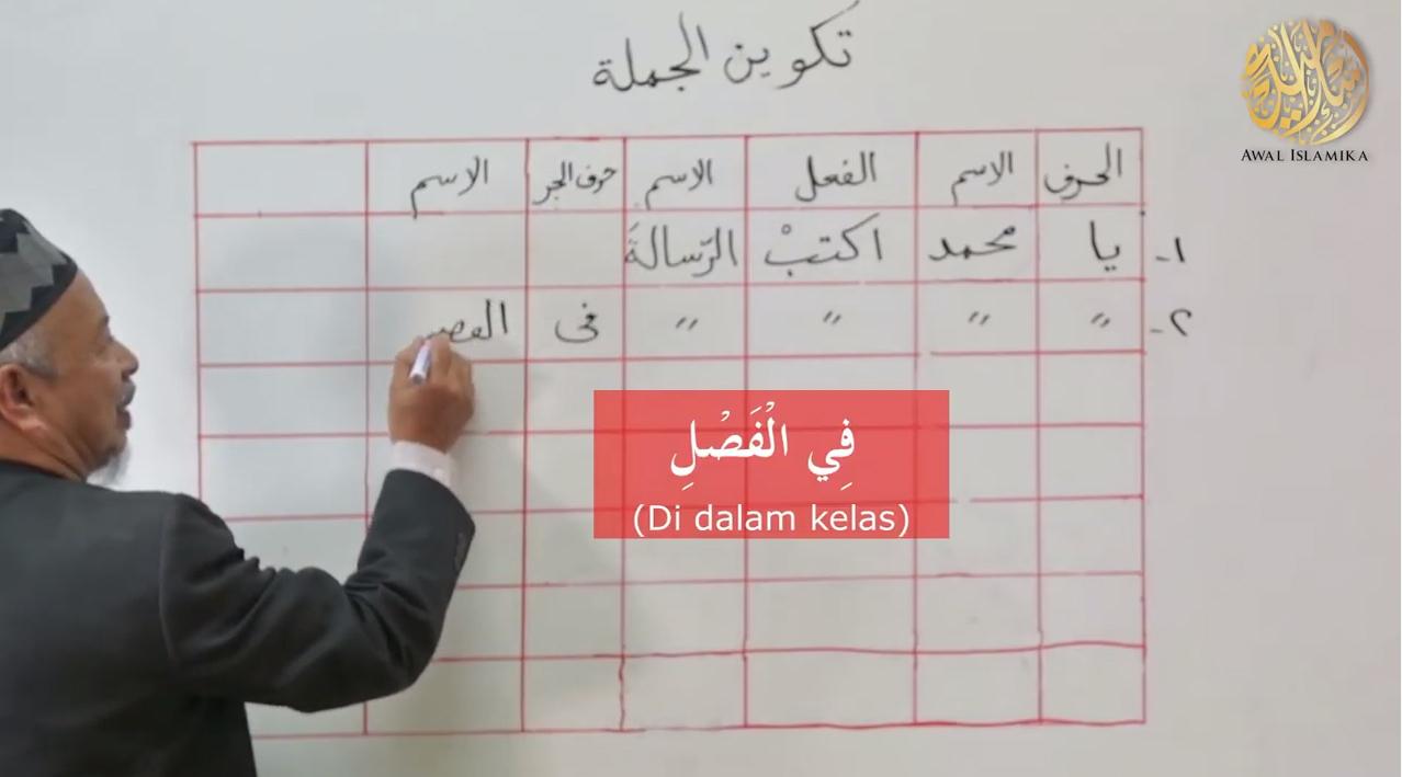 Teknik Mudah Bina Ayat Bahasa Arab – Fiil Ammar
